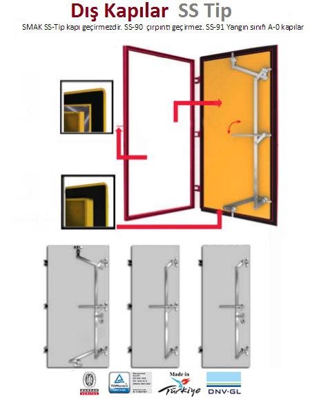 SS Serisi Dış Kapılar